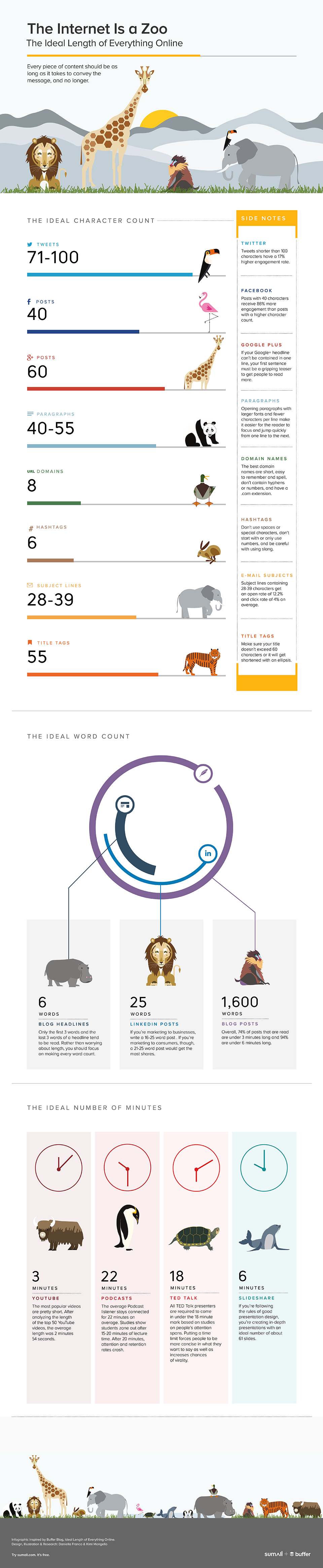Internet-is-a-Zoo-Infographic