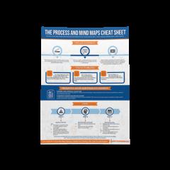 Process Maps Cheat Sheet