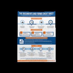 Docs & Forms Cheat Sheet